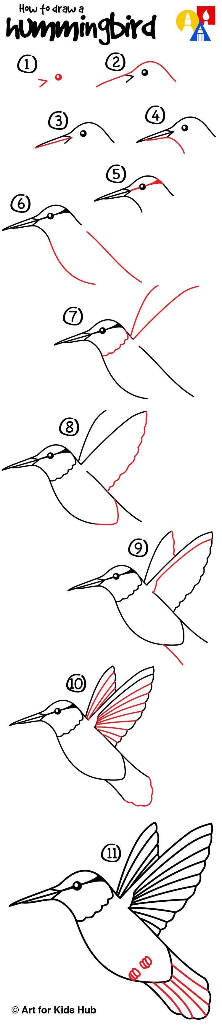 como pintar un colibrí