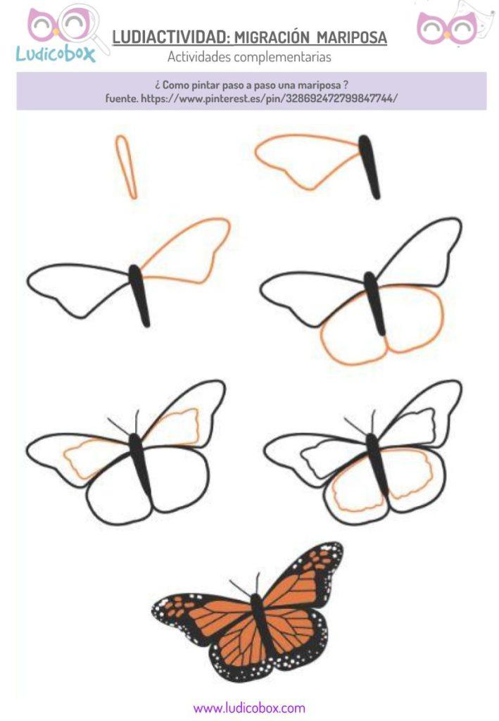 Dibujos Para Colorear De Animales Que Migran Dibujos del Día Mundial ...