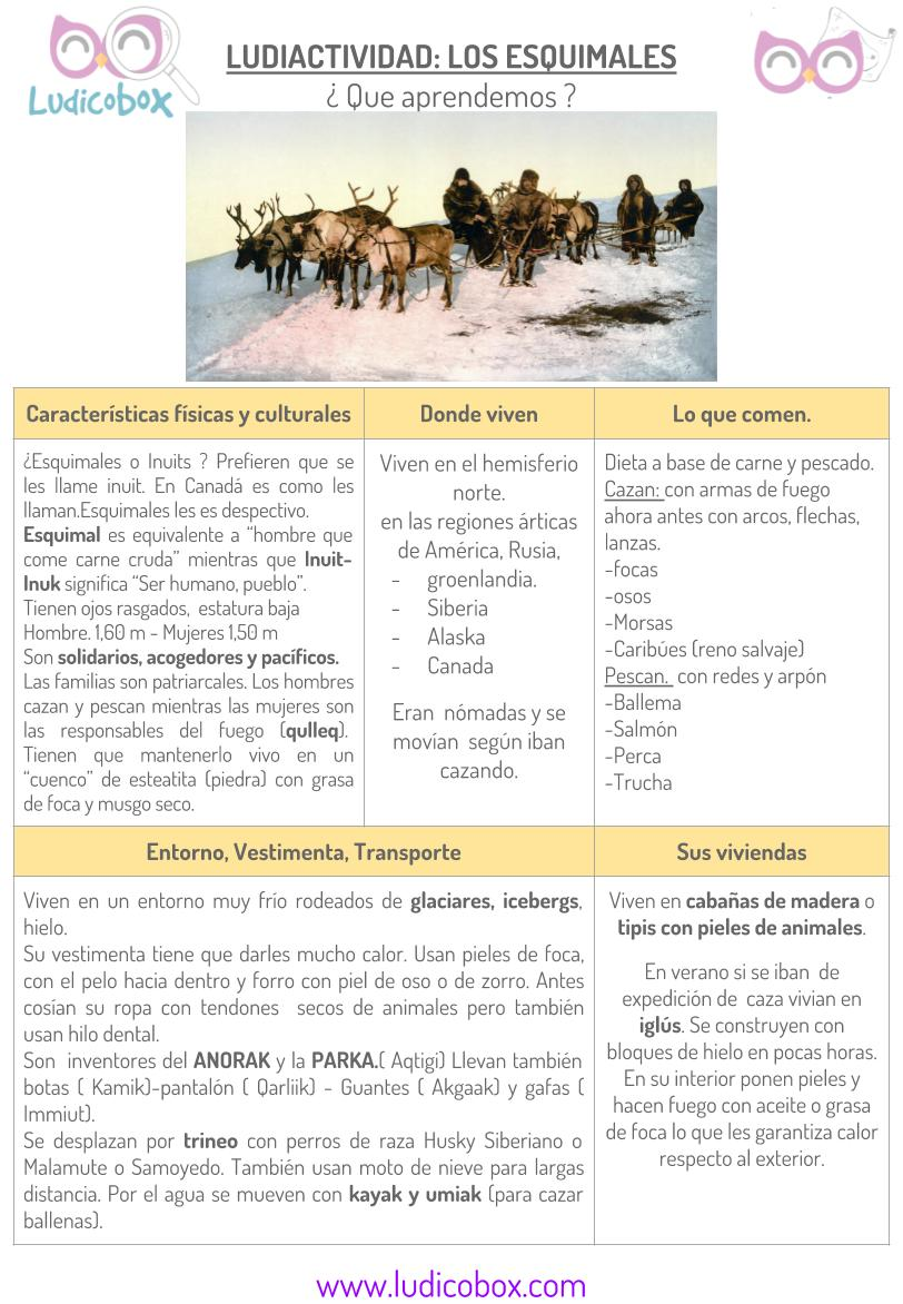 Ludiactividad Inuits- ¿ Que aprendemos ?-